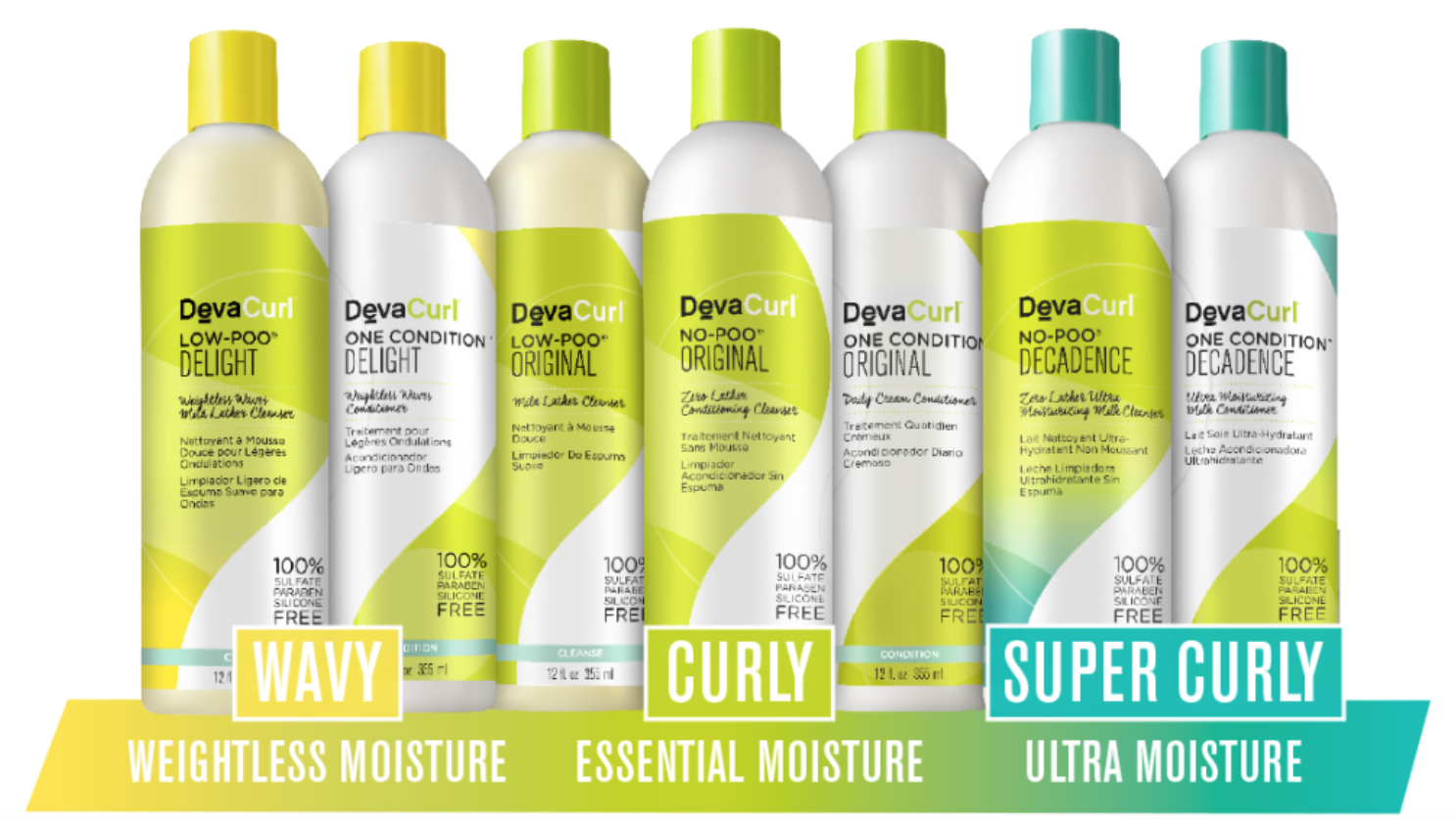 A range of DevaCurl haircare products are lined up against a white background.