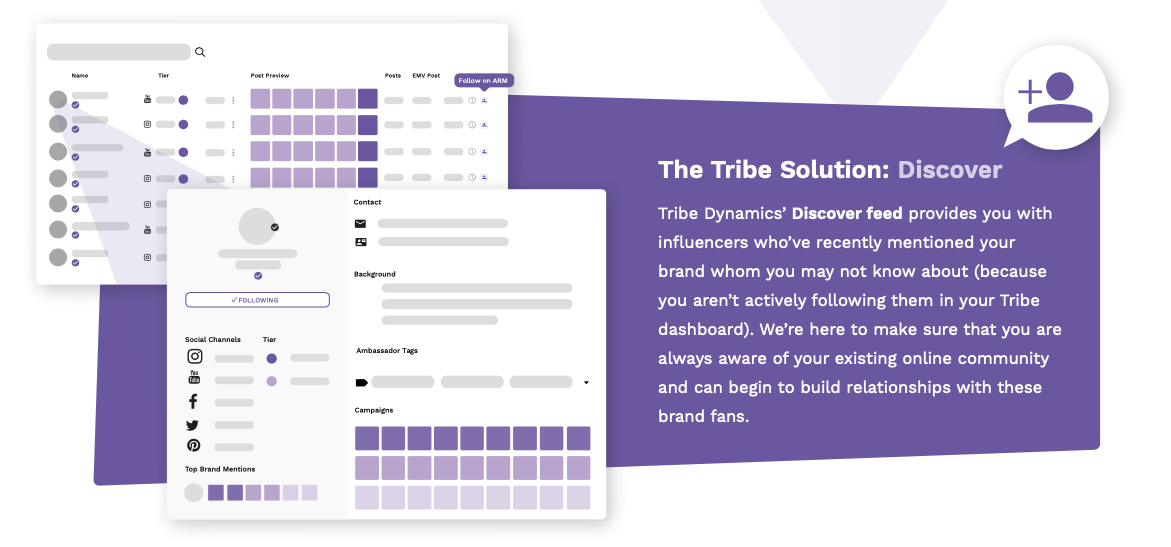 An infographic showcasing the Discover feature in Tribe Dynamics' influencer marketing software which provides you with influencers who have recently mentioned your brand.