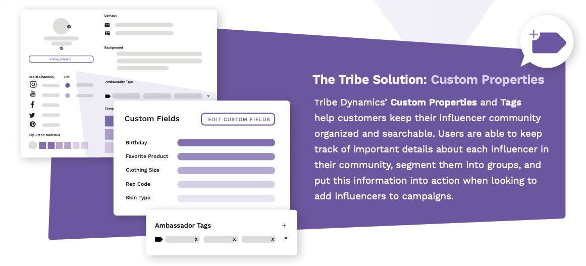 An infographic showcasing the Custom Properties feature in Tribe Dynamics' influencer marketing software which helps customers keep their influencer community organized and searchable.
