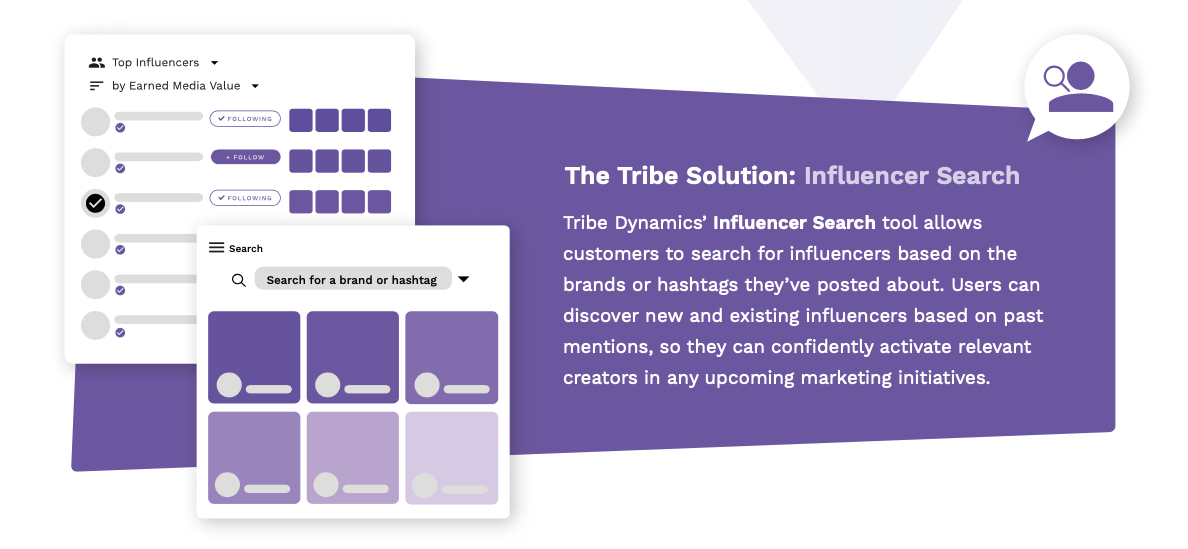 An infographic showcasing the Influencer Search feature in Tribe Dynamics' influencer marketing software which allows customers to search for influencers based on the brands or hashtags they've posted about.